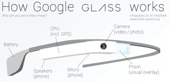 google-glass-schema