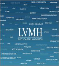 LVMH-marchi