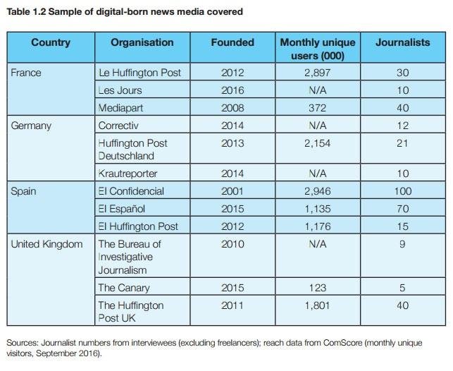 12-giornali-nativi-digitali