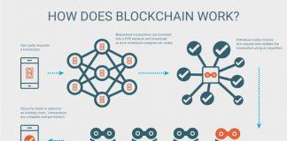 blockchain per editoria