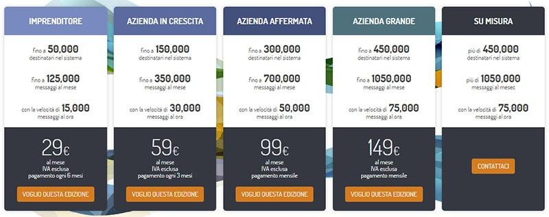 prezzi-newsletter